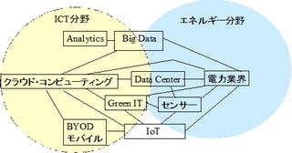 areas-figure.jpg