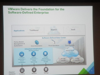 overview-software-defined-enterprise.JPG